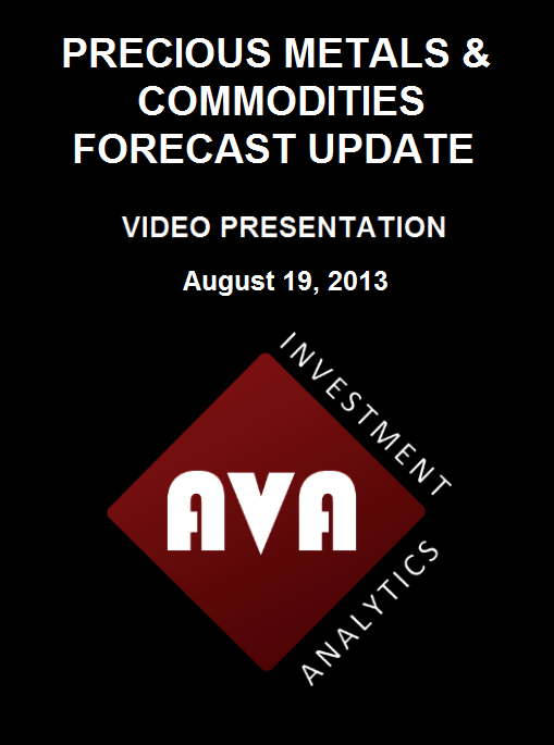 AVA Investment Analytics
